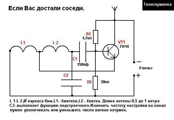 Телеглушилка